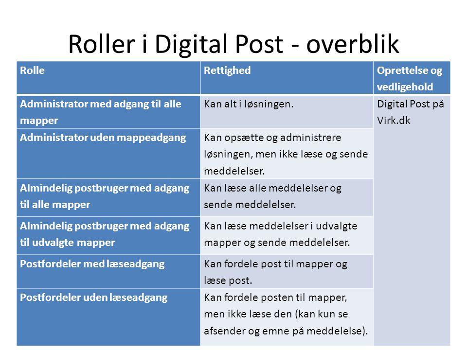 Roller i Digital Post - overblik