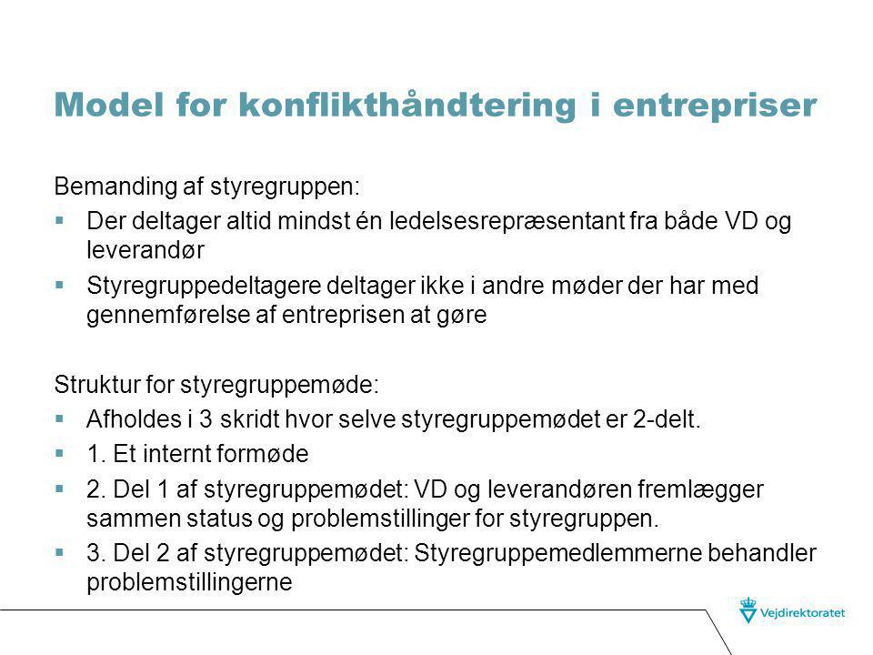 Model for konflikthåndtering i entrepriser