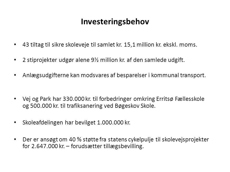 Investeringsbehov 43 tiltag til sikre skoleveje til samlet kr. 15,1 million kr. ekskl. moms.