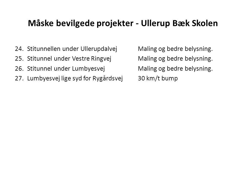 Måske bevilgede projekter - Ullerup Bæk Skolen