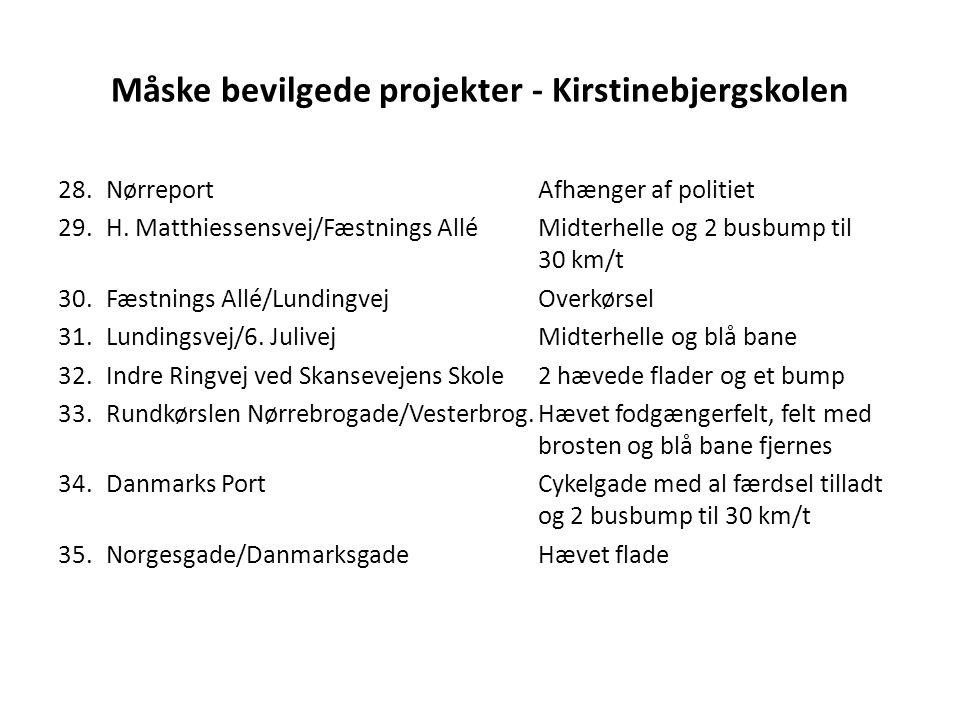 Måske bevilgede projekter - Kirstinebjergskolen