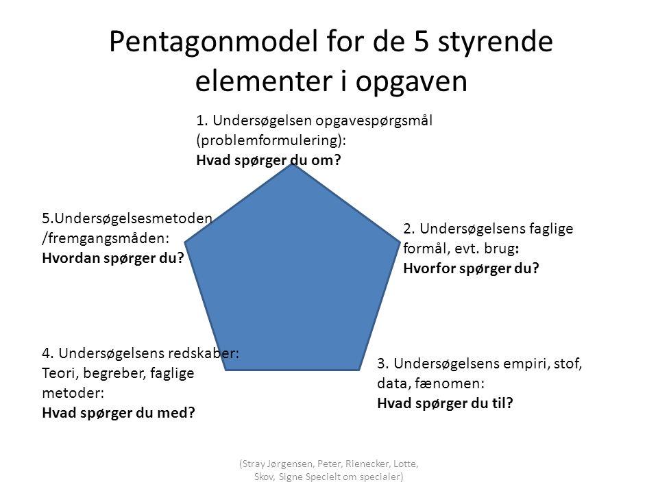 Pentagonmodel for de 5 styrende elementer i opgaven
