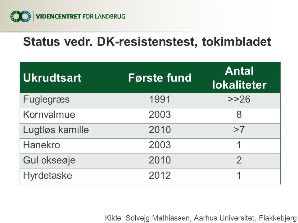 Status vedr. DK-resistenstest, tokimbladet