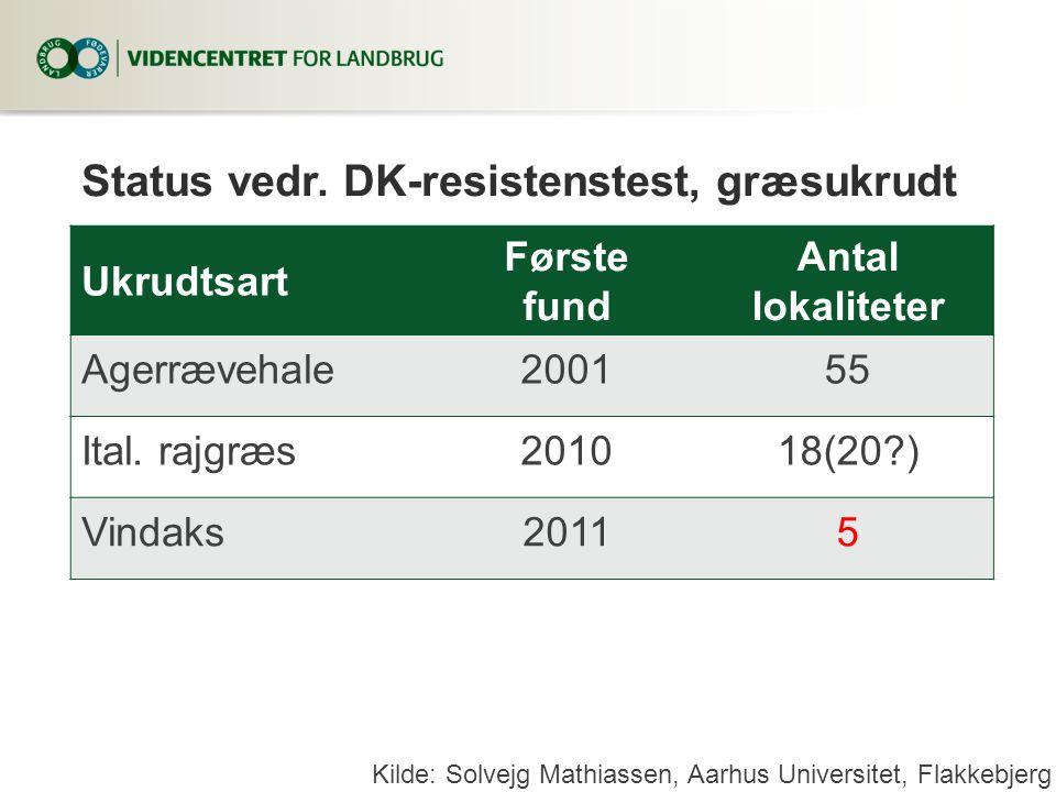 Status vedr. DK-resistenstest, græsukrudt