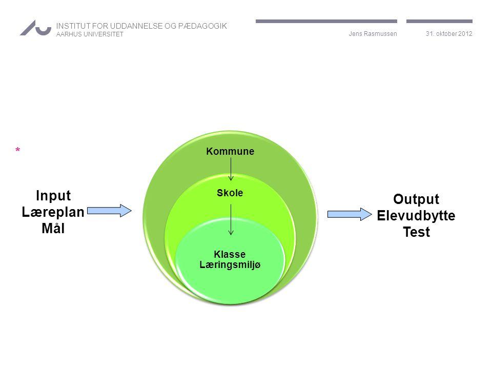 Input Læreplan Mål Output Elevudbytte Test
