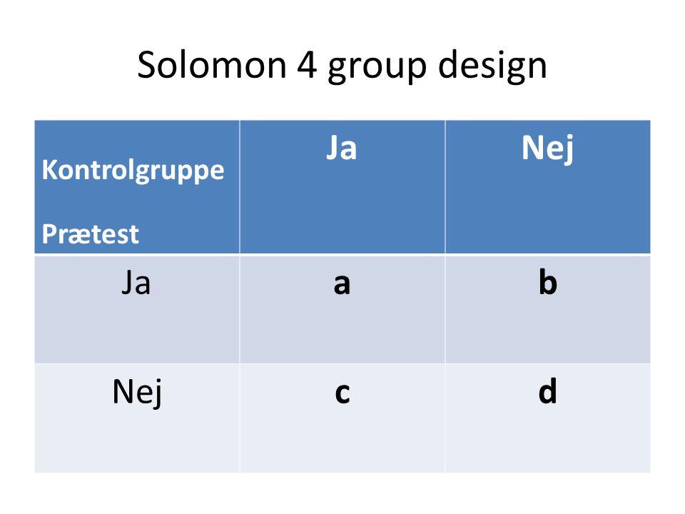 Solomon 4 group design Kontrolgruppe Prætest Ja Nej a b c d