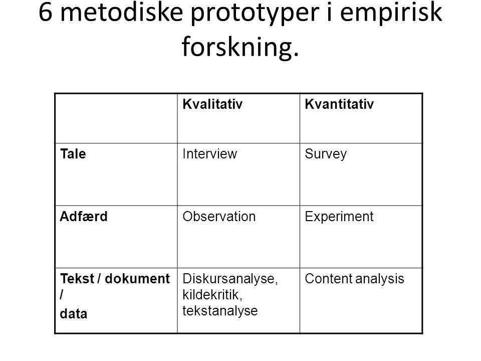 6 metodiske prototyper i empirisk forskning.