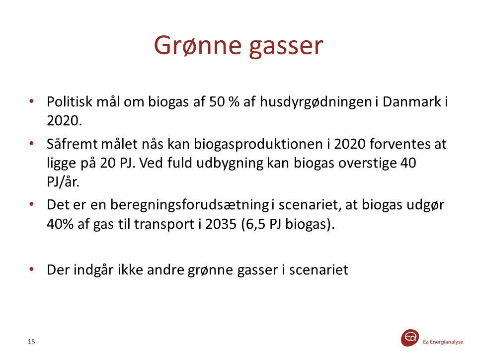 Grønne gasser Politisk mål om biogas af 50 % af husdyrgødningen i Danmark i 2020.