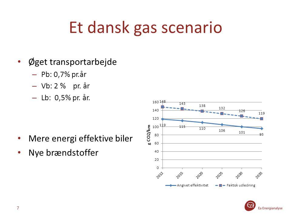 Et dansk gas scenario Øget transportarbejde
