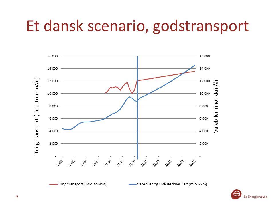 Et dansk scenario, godstransport