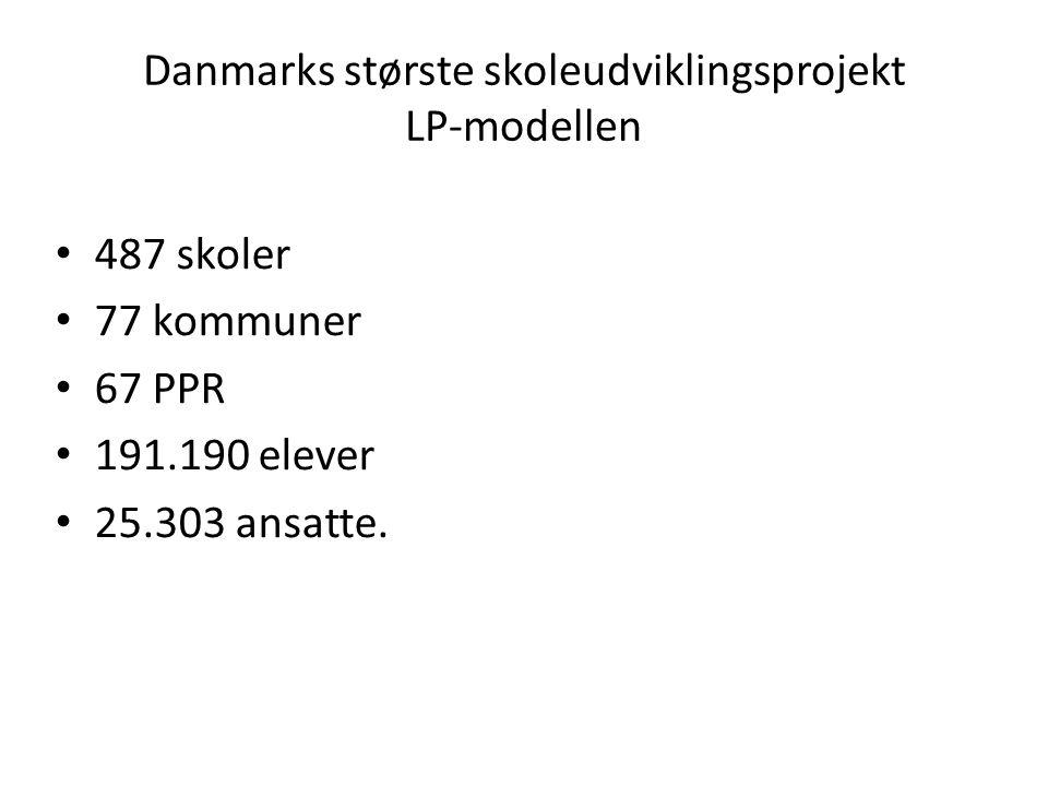 Danmarks største skoleudviklingsprojekt LP-modellen