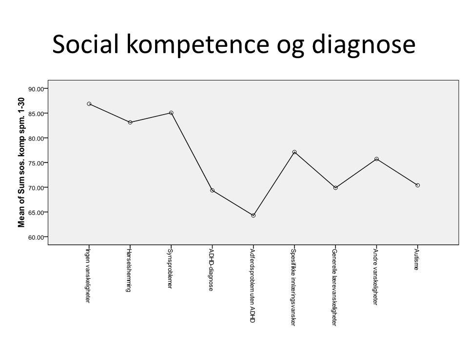 Social kompetence og diagnose