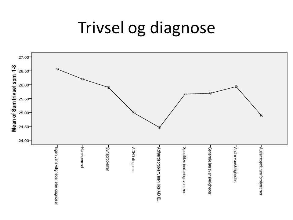 Trivsel og diagnose