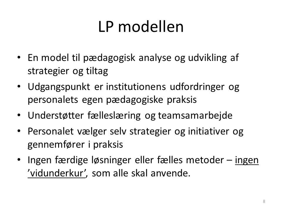 LP modellen En model til pædagogisk analyse og udvikling af strategier og tiltag.