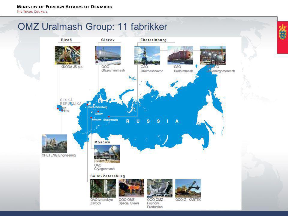 OMZ Uralmash Group: 11 fabrikker