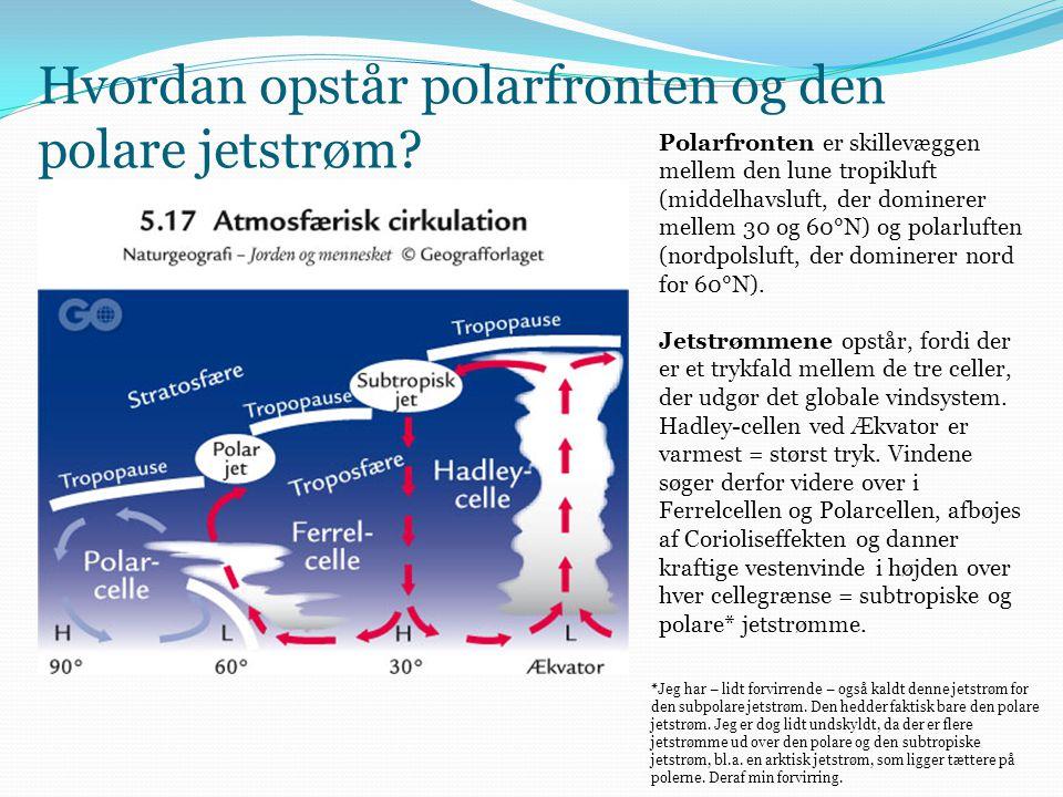 Hvordan opstår polarfronten og den polare jetstrøm