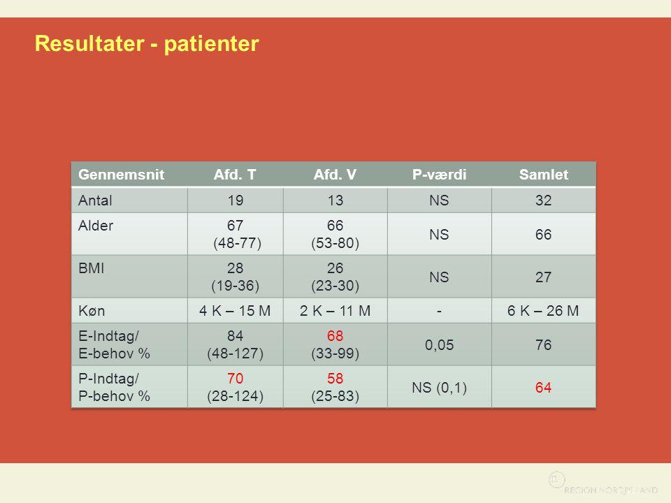 Resultater - patienter