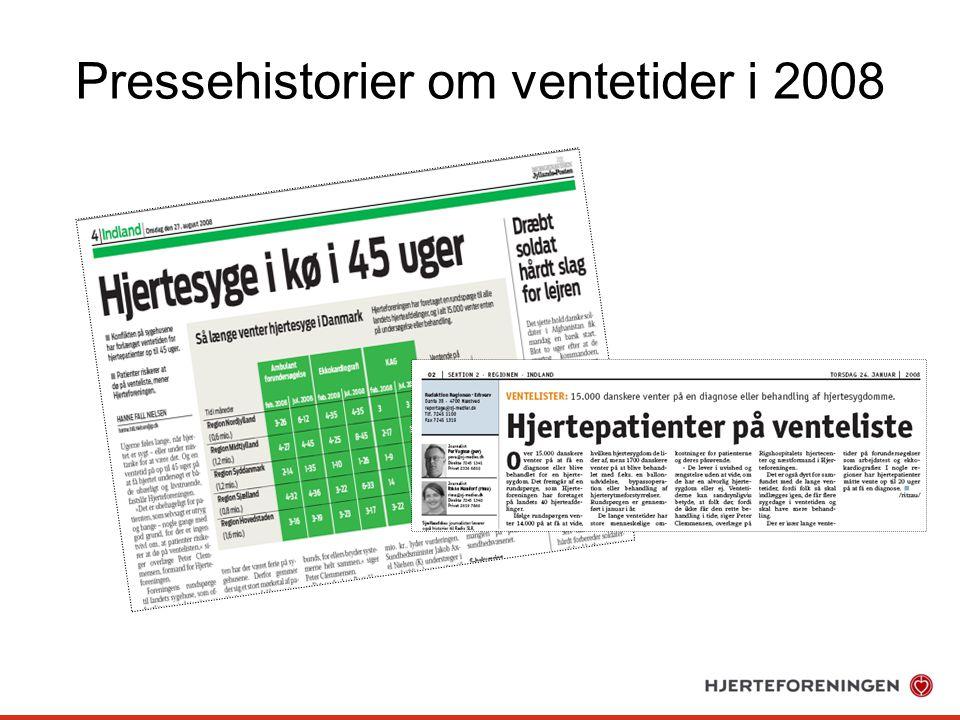 Pressehistorier om ventetider i 2008