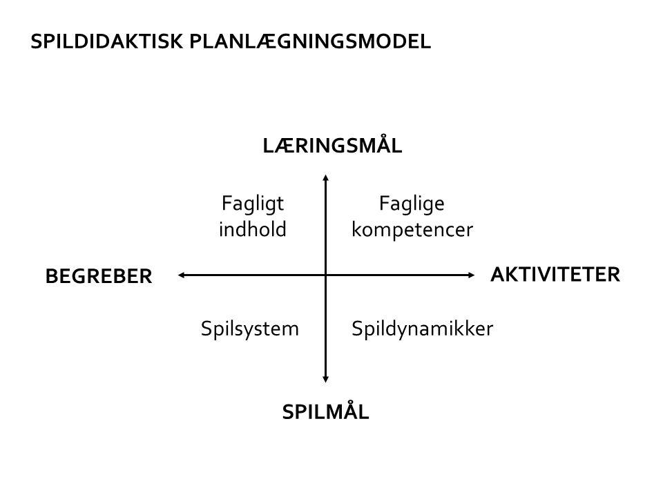SPILDIDAKTISK PLANLÆGNINGSMODEL