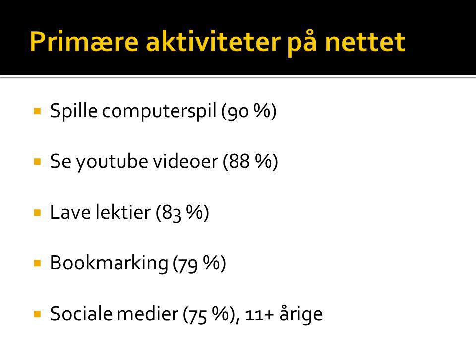 Primære aktiviteter på nettet