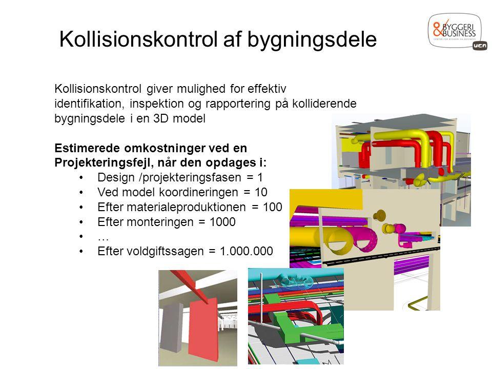 Kollisionskontrol af bygningsdele