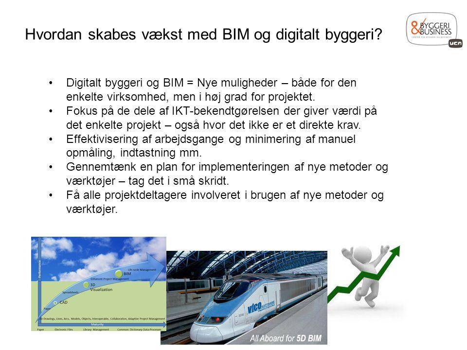 Hvordan skabes vækst med BIM og digitalt byggeri