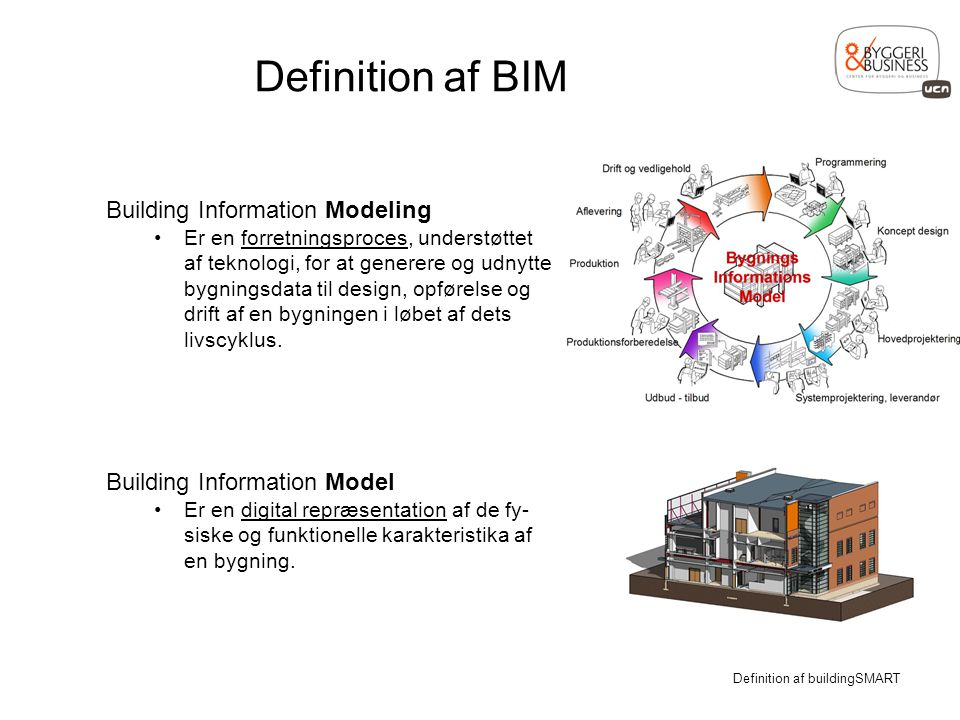 Definition af BIM Building Information Modeling