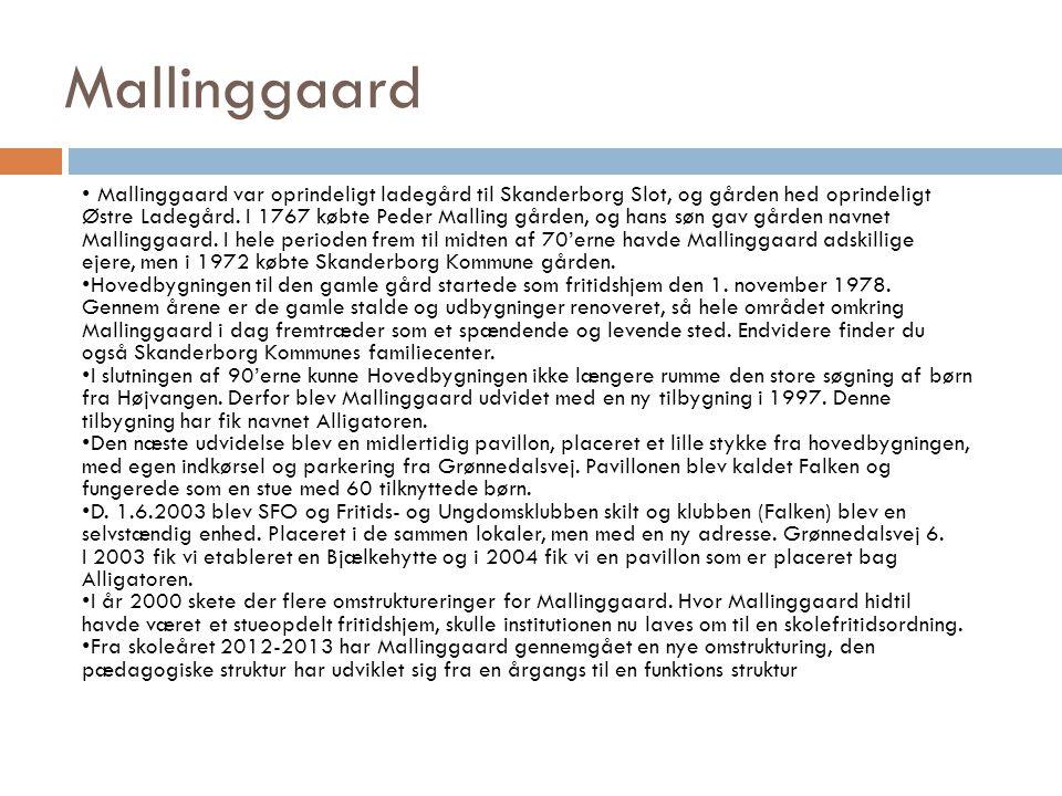 Mallinggaard