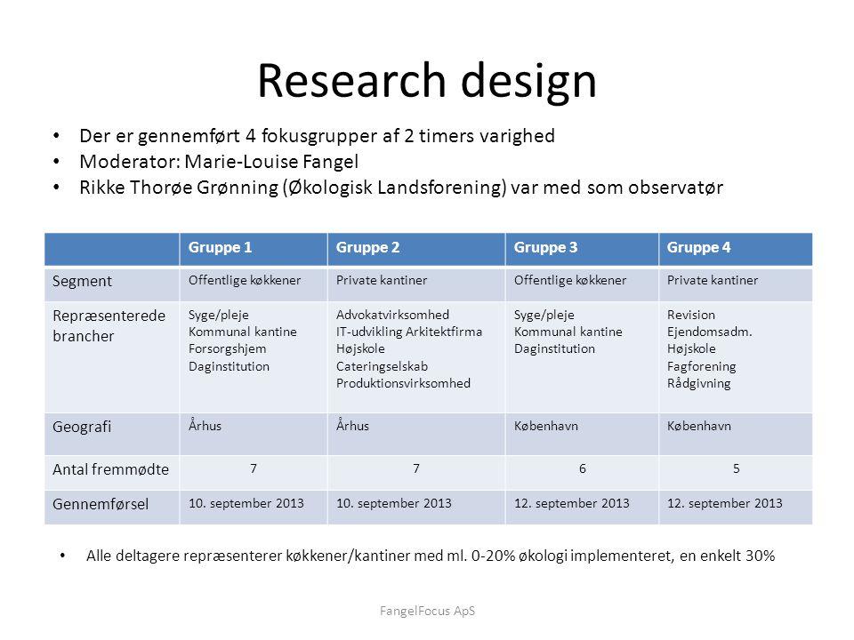Research design Der er gennemført 4 fokusgrupper af 2 timers varighed