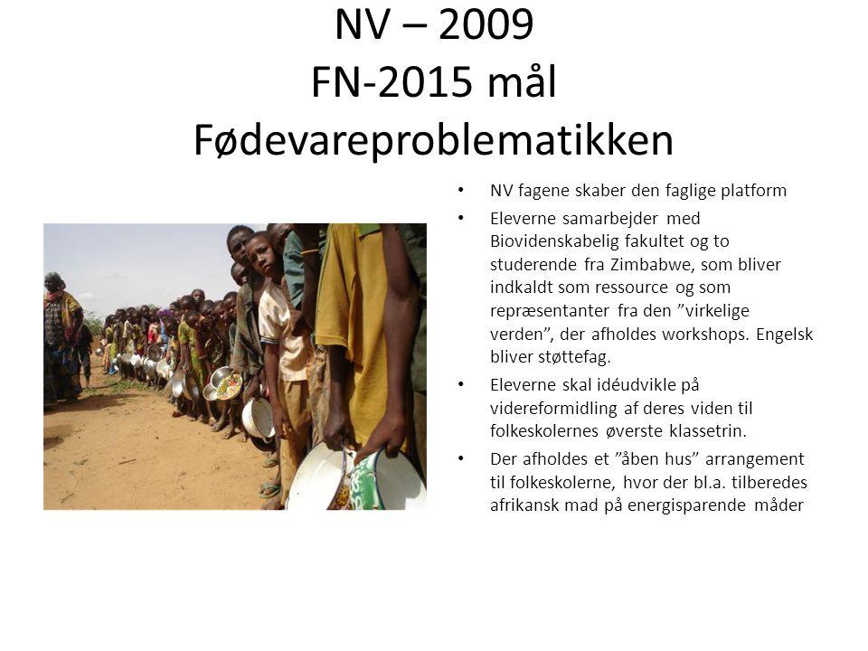 NV – 2009 FN-2015 mål Fødevareproblematikken