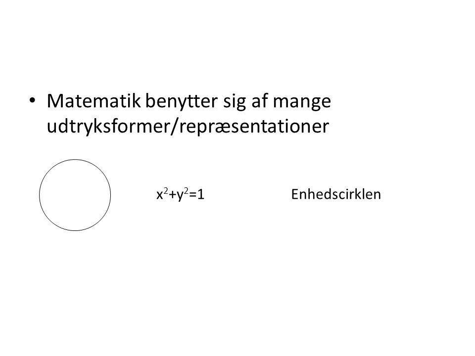 Matematik benytter sig af mange udtryksformer/repræsentationer
