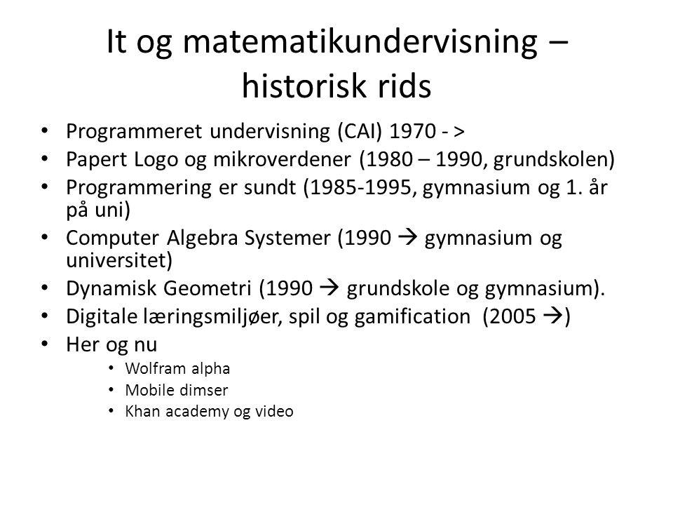 It og matematikundervisning – historisk rids