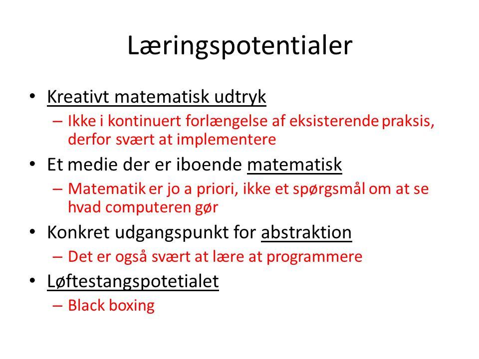 Læringspotentialer Kreativt matematisk udtryk