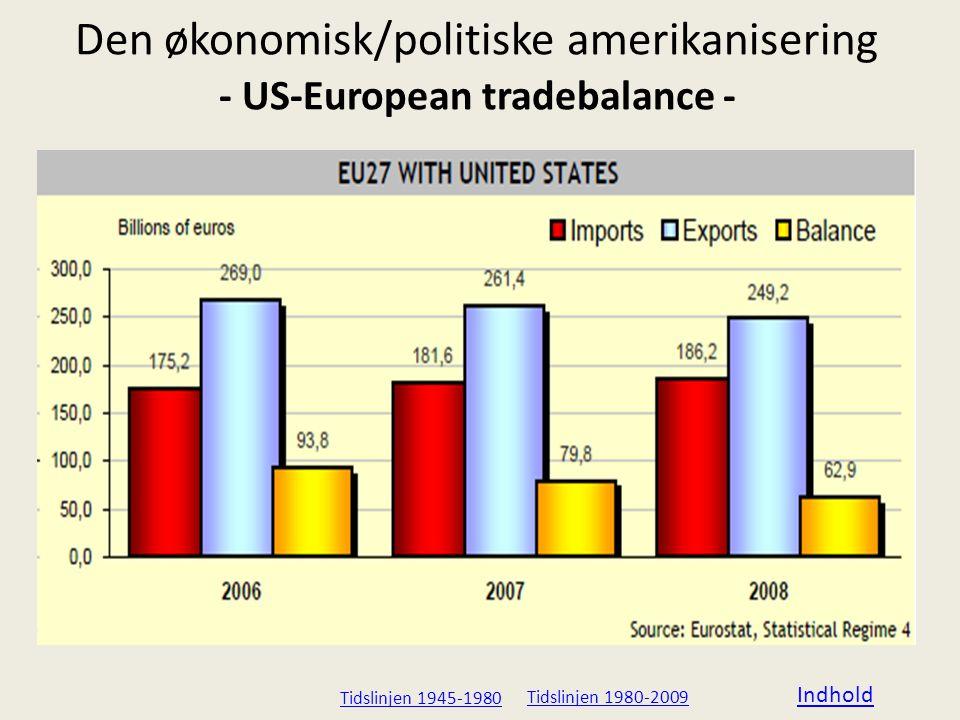 Den økonomisk/politiske amerikanisering - US-European tradebalance -
