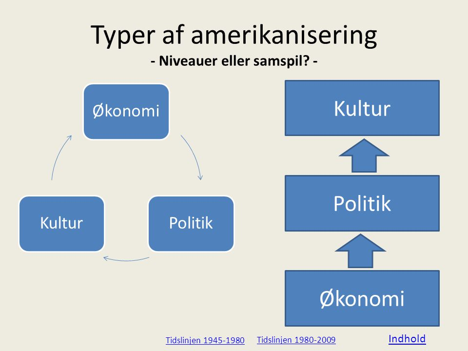Typer af amerikanisering - Niveauer eller samspil -