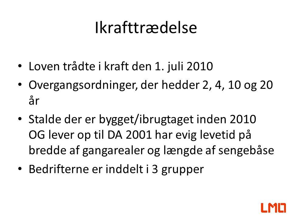 Ikrafttrædelse Loven trådte i kraft den 1. juli 2010