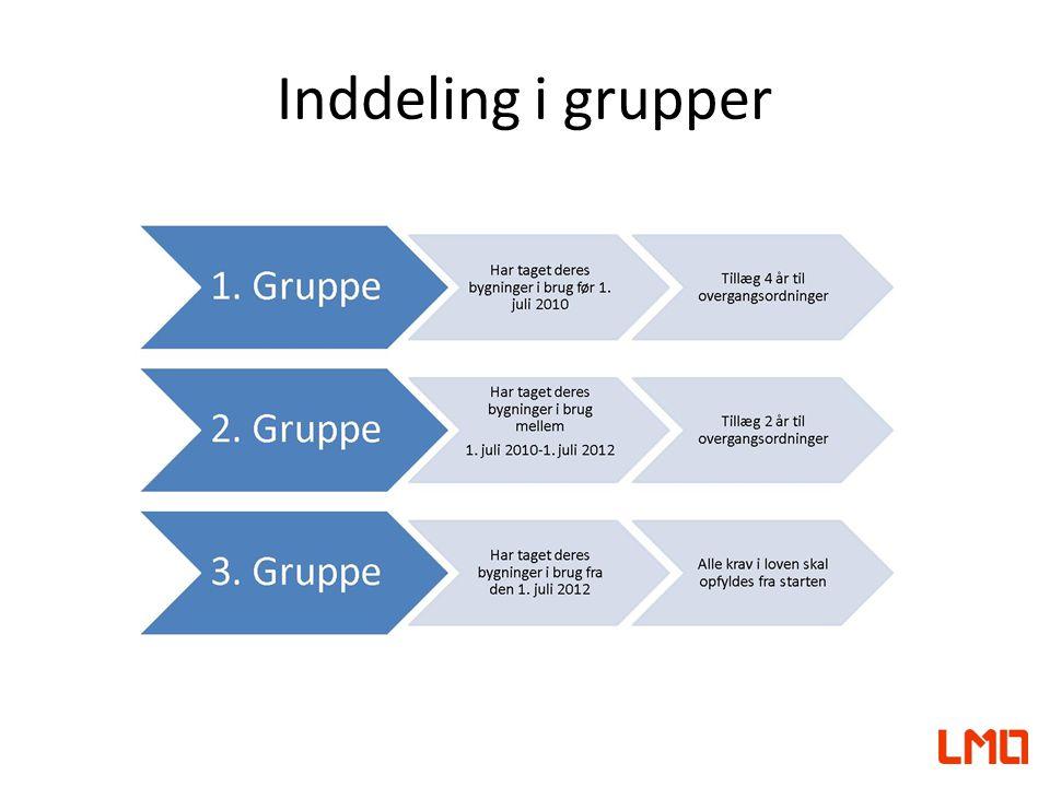 Inddeling i grupper