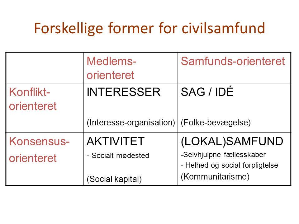 Forskellige former for civilsamfund