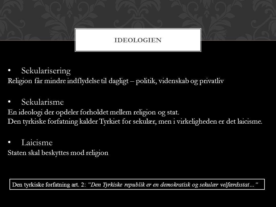 Sekularisering Sekularisme Laicisme