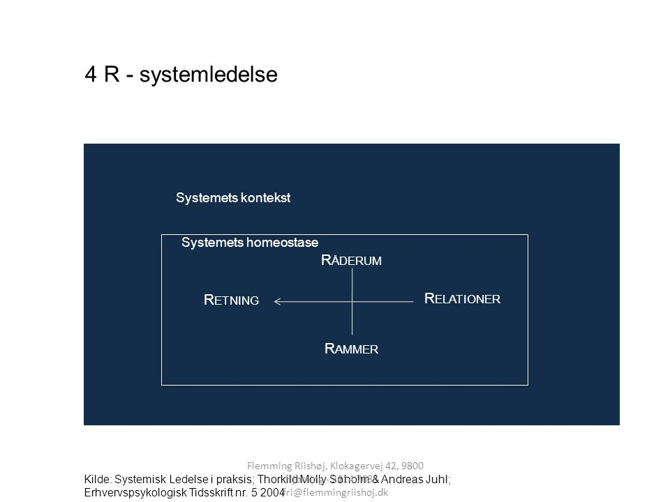 4 R - systemledelse Råderum Retning Relationer Rammer