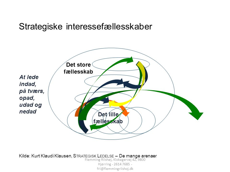 Strategiske interessefællesskaber