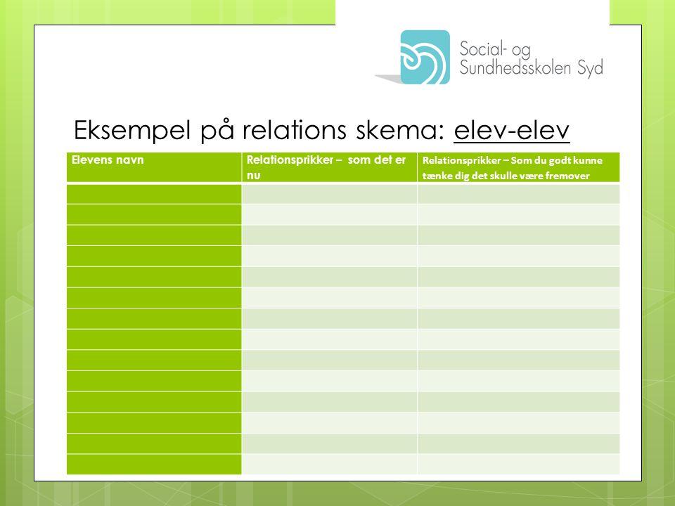 Eksempel på relations skema: elev-elev