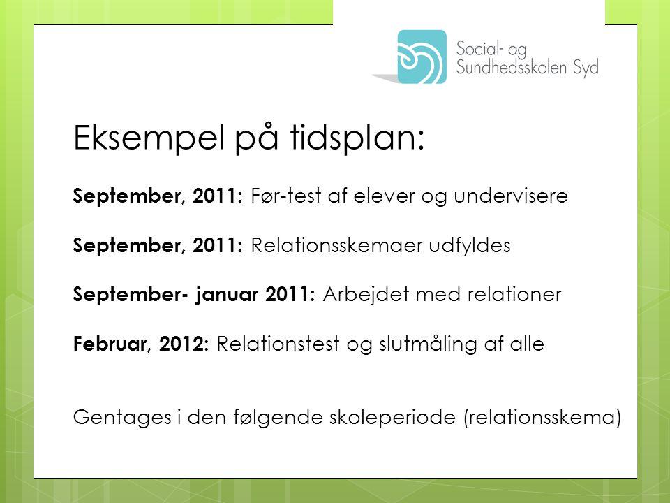 Eksempel på tidsplan: September, 2011: Før-test af elever og undervisere. September, 2011: Relationsskemaer udfyldes.
