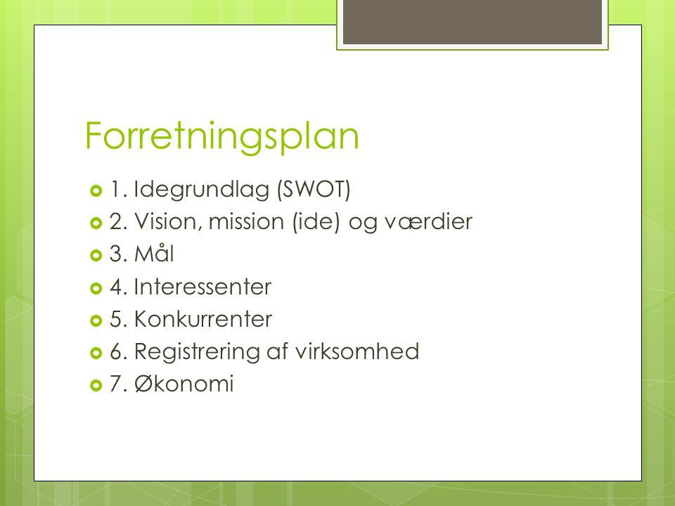 Forretningsplan 1. Idegrundlag (SWOT)