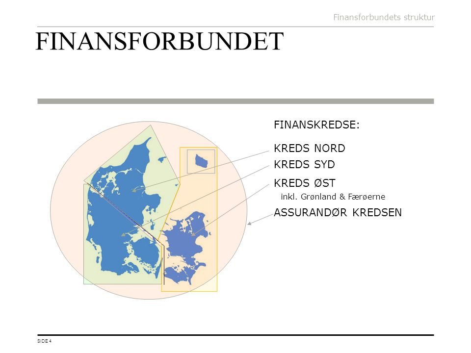 FINANSFORBUNDET FINANSKREDSE: KREDS NORD KREDS SYD