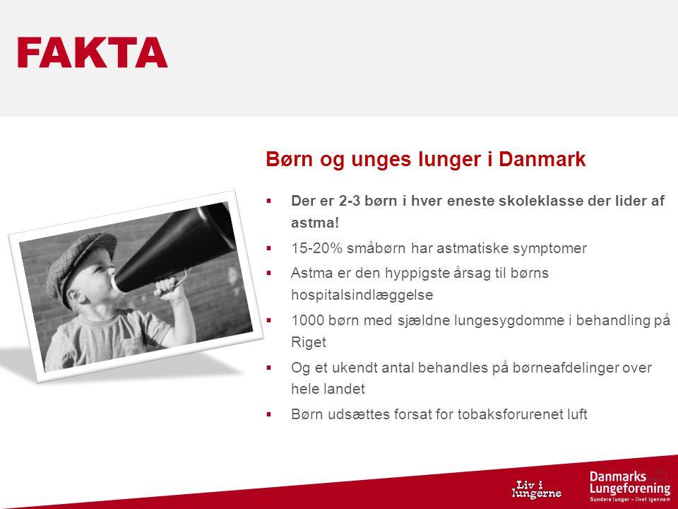 FAKTA Børn og unges lunger i Danmark