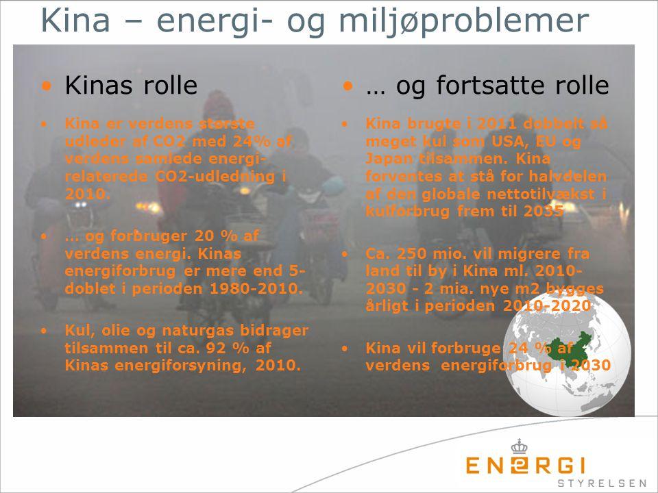 Kina – energi- og miljøproblemer