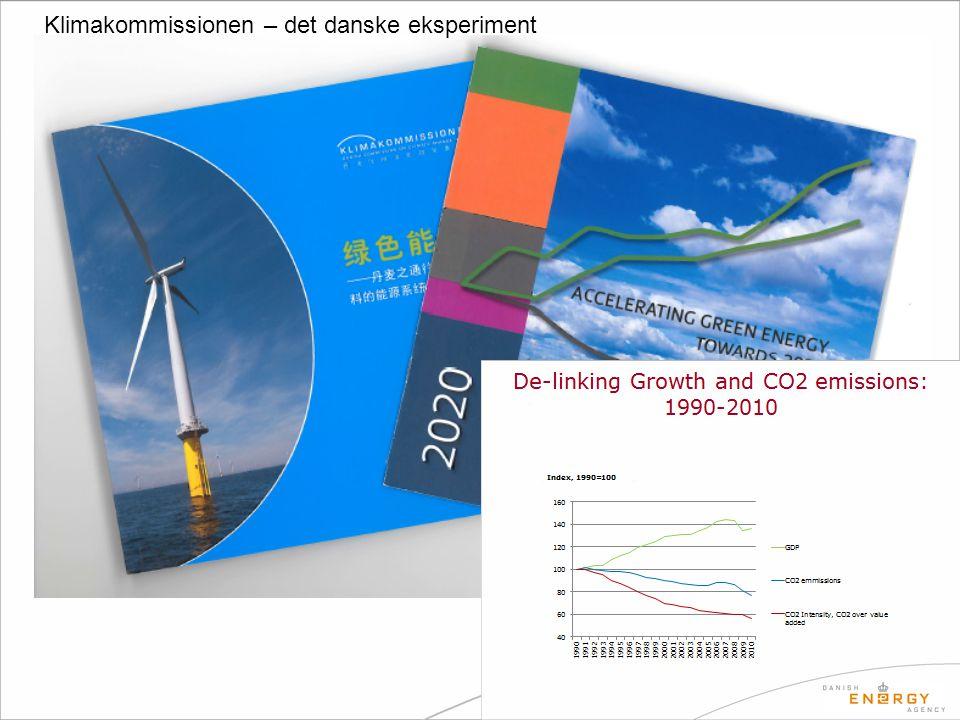 Klimakommissionen – det danske eksperiment