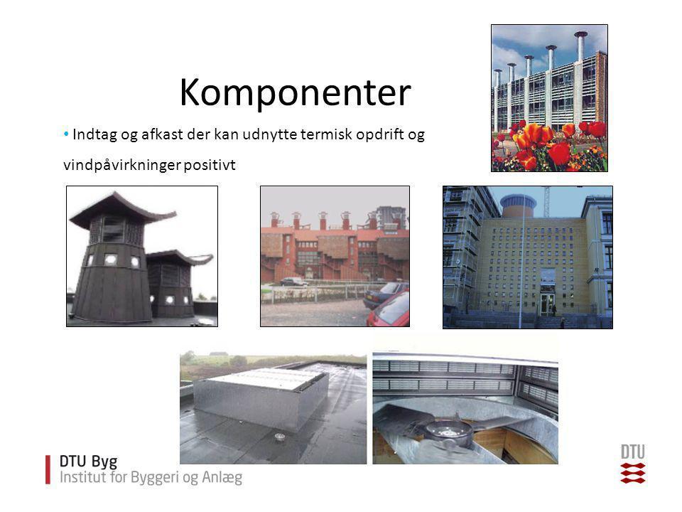 Komponenter Indtag og afkast der kan udnytte termisk opdrift og vindpåvirkninger positivt