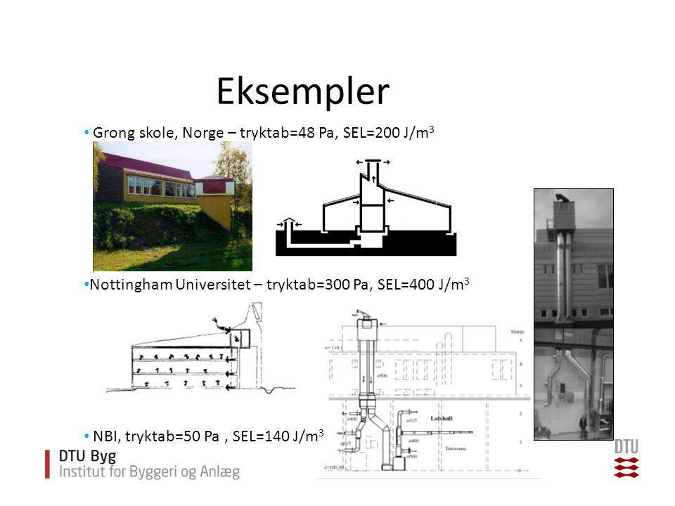 Eksempler Grong skole, Norge – tryktab=48 Pa, SEL=200 J/m3